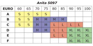 Anita Melltartó szoptatós 5097 fekete